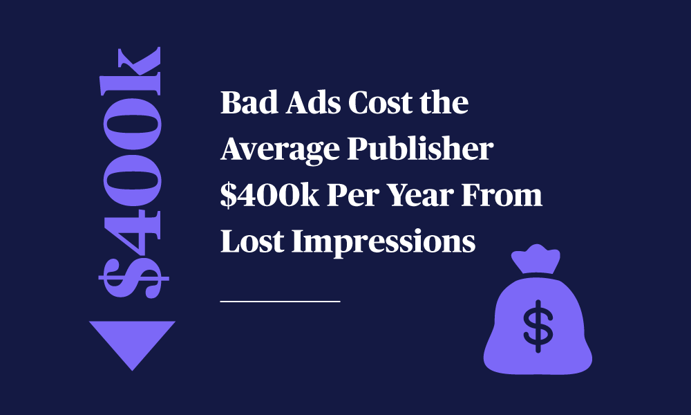 ADL_Publishers-Lose-$400k-Per-Year-Due-To-Ad-Quality-Issues-2
