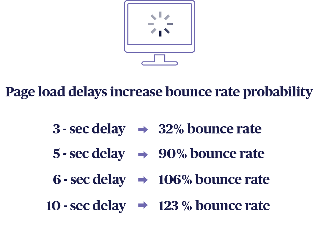 Ad Lightning_Ad Compliance _ BounceRate
