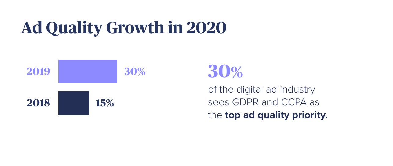 Ad Quality Growth2