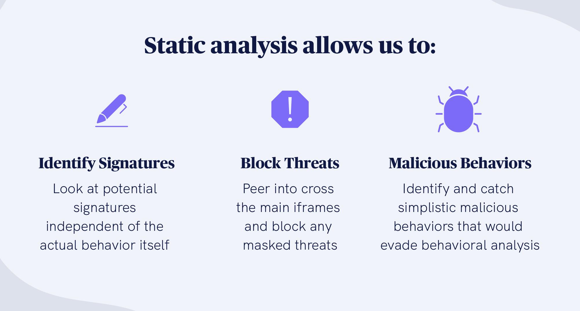 Static Analysis